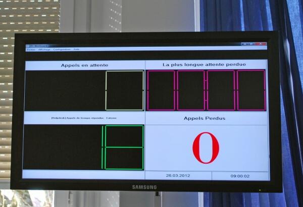 Tableau de monitoring en temps réel